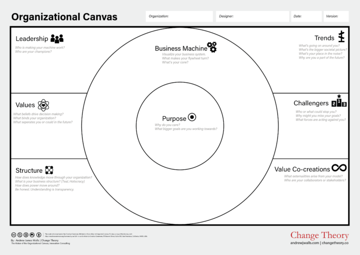 Scaling Canvas